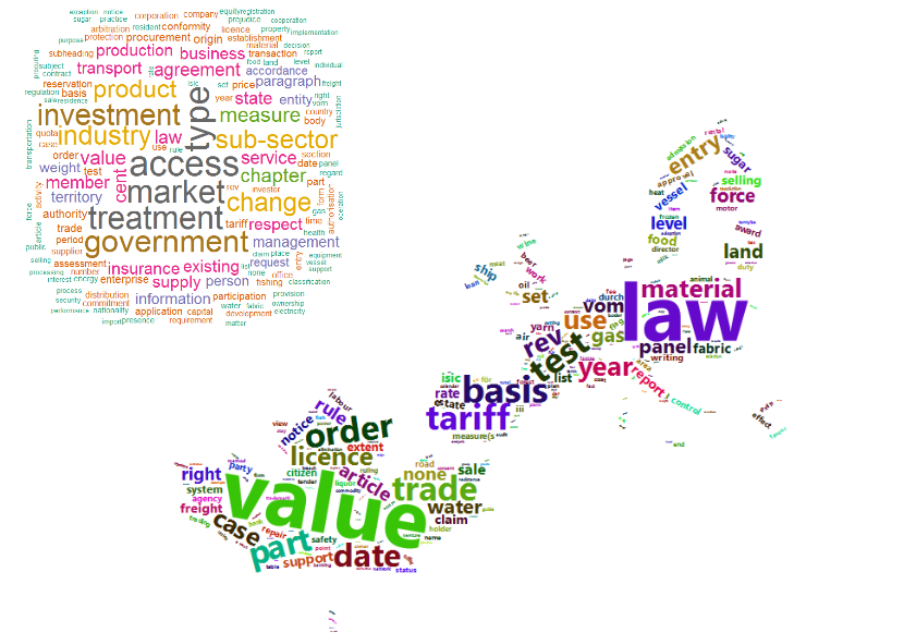 bnosac :: open analytical helpers - An overview of text mining